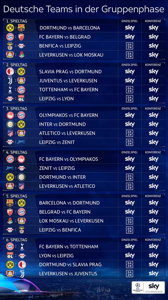 UEFA Champions League Picklist