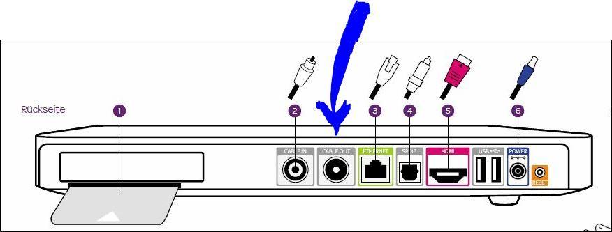 Sky anschluss kabel.JPG