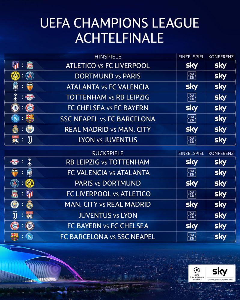 Champions League übertragung 2021