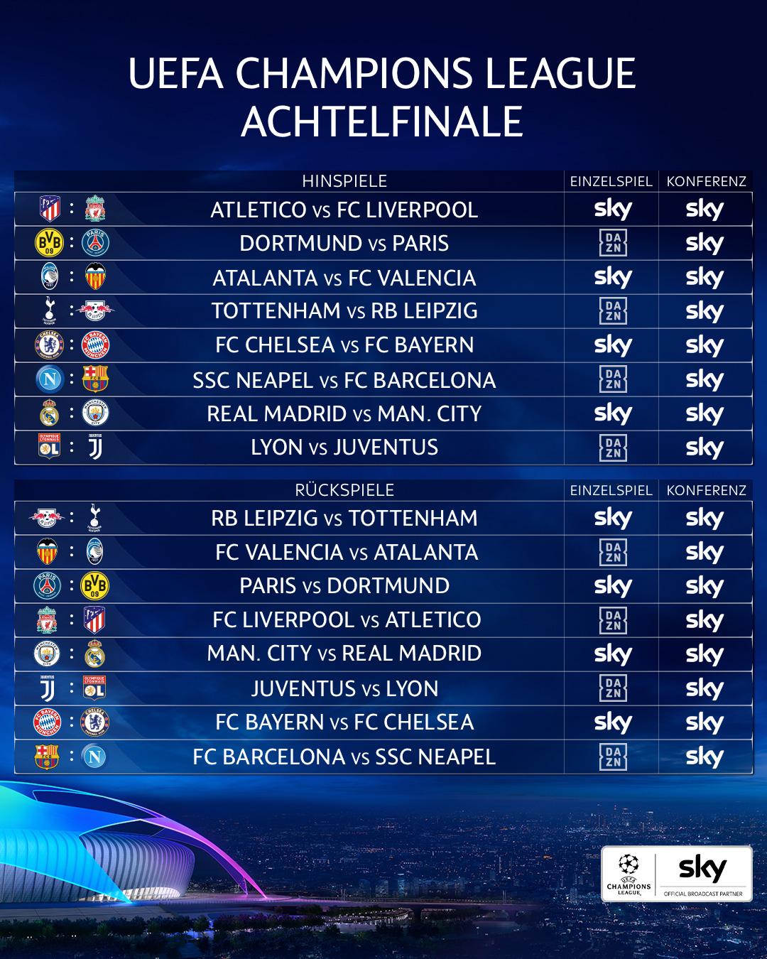 Champions League Spielplan Achtelfinale